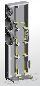 Aperiodic System 非週期式設計箱體