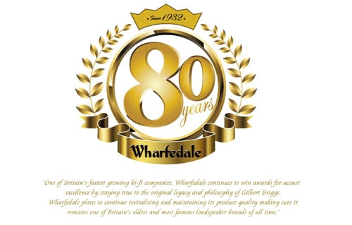 wharfedale history20160120